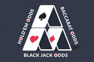 Where to find best odds at a casino
